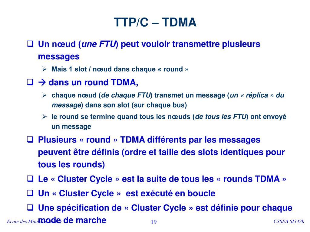 TTP/C – TDMA