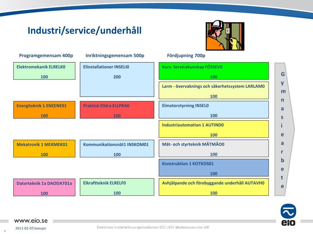 Industri/service/underhåll