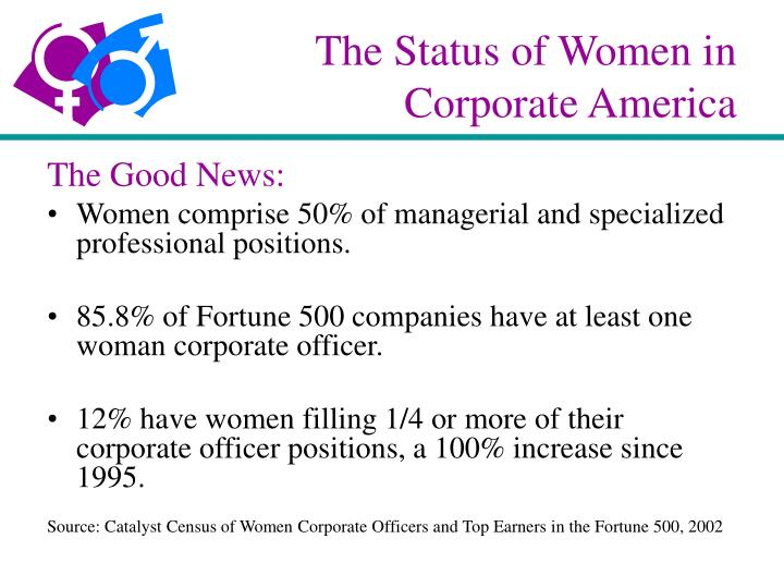 The status of women in corporate america