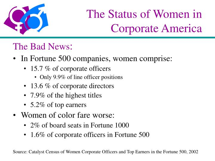 The status of women in corporate america3
