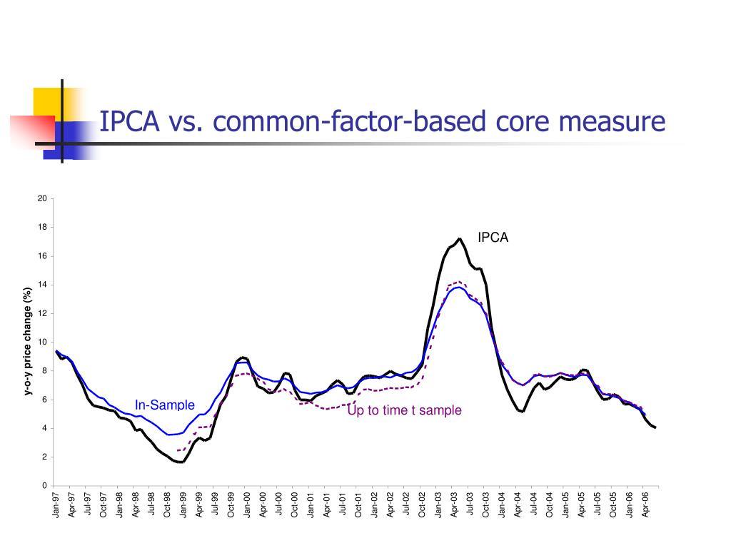 IPCA vs. common-factor-based core measure