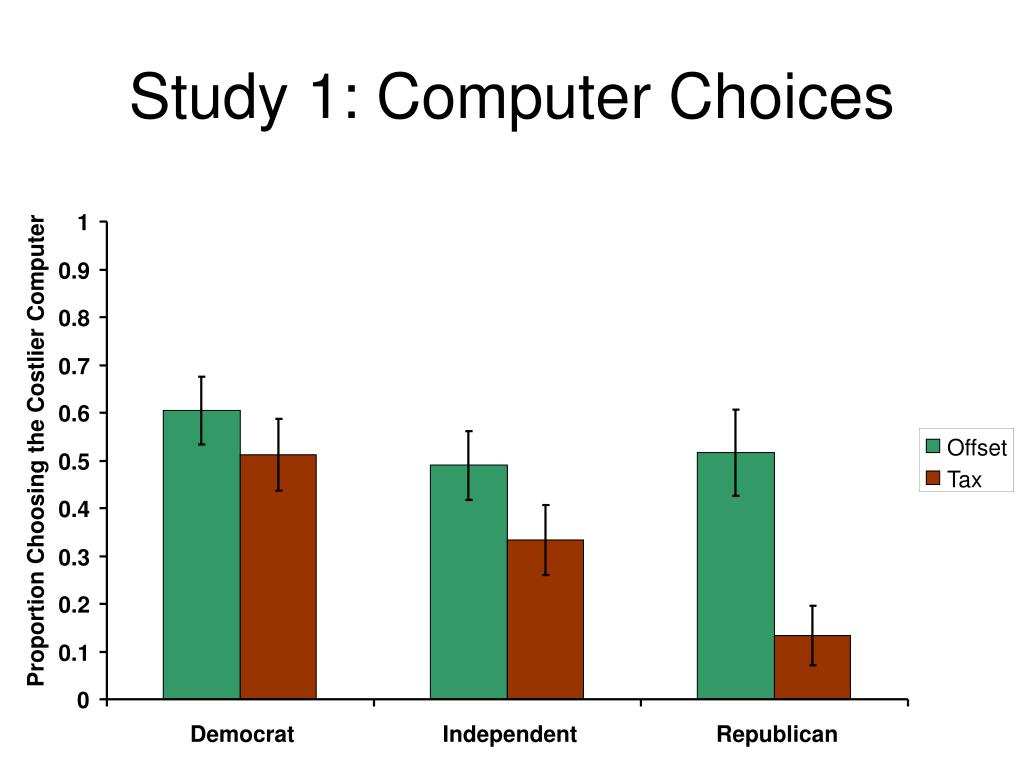 Study 1: Computer Choices