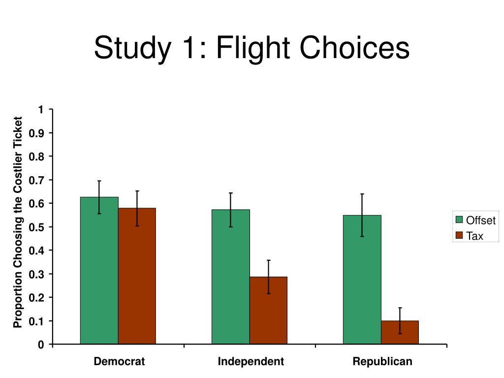 Study 1: Flight Choices