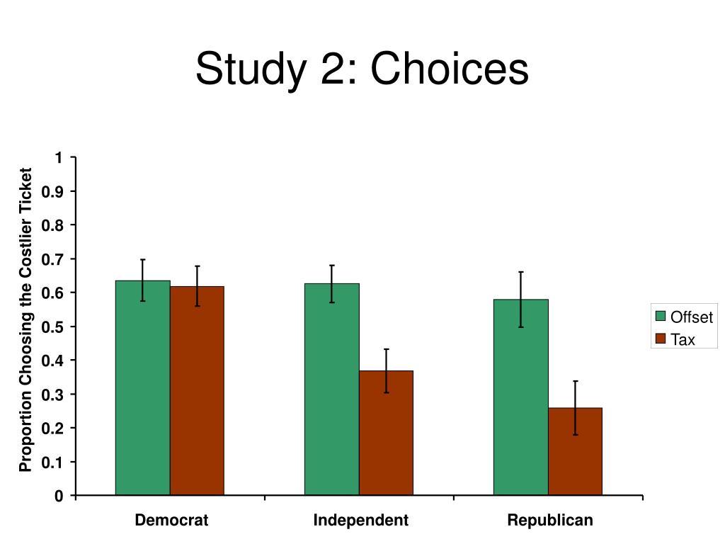 Study 2: Choices
