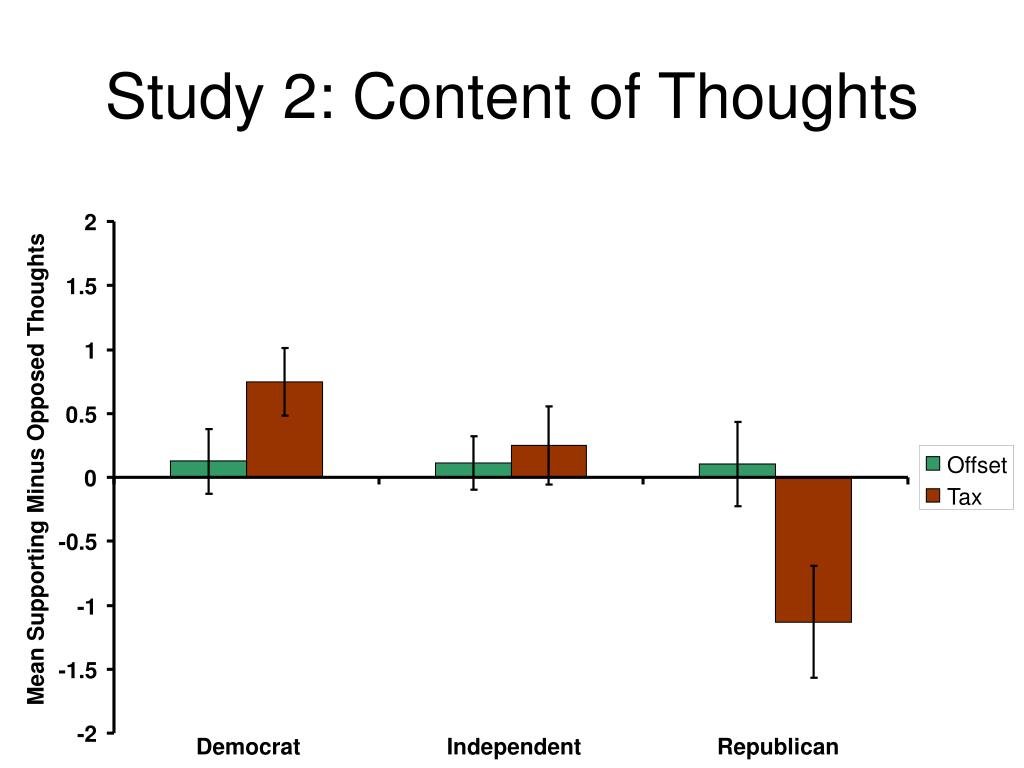 Study 2: Content of Thoughts