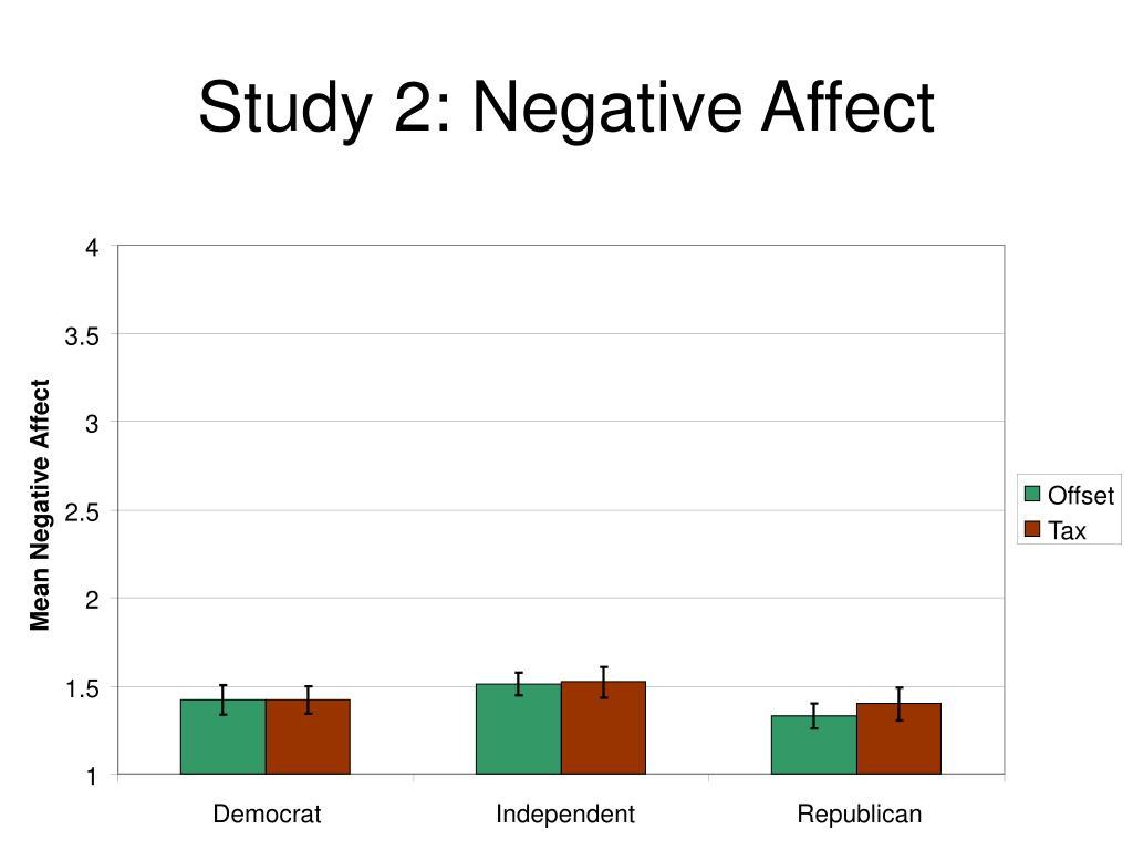 Study 2: Negative Affect
