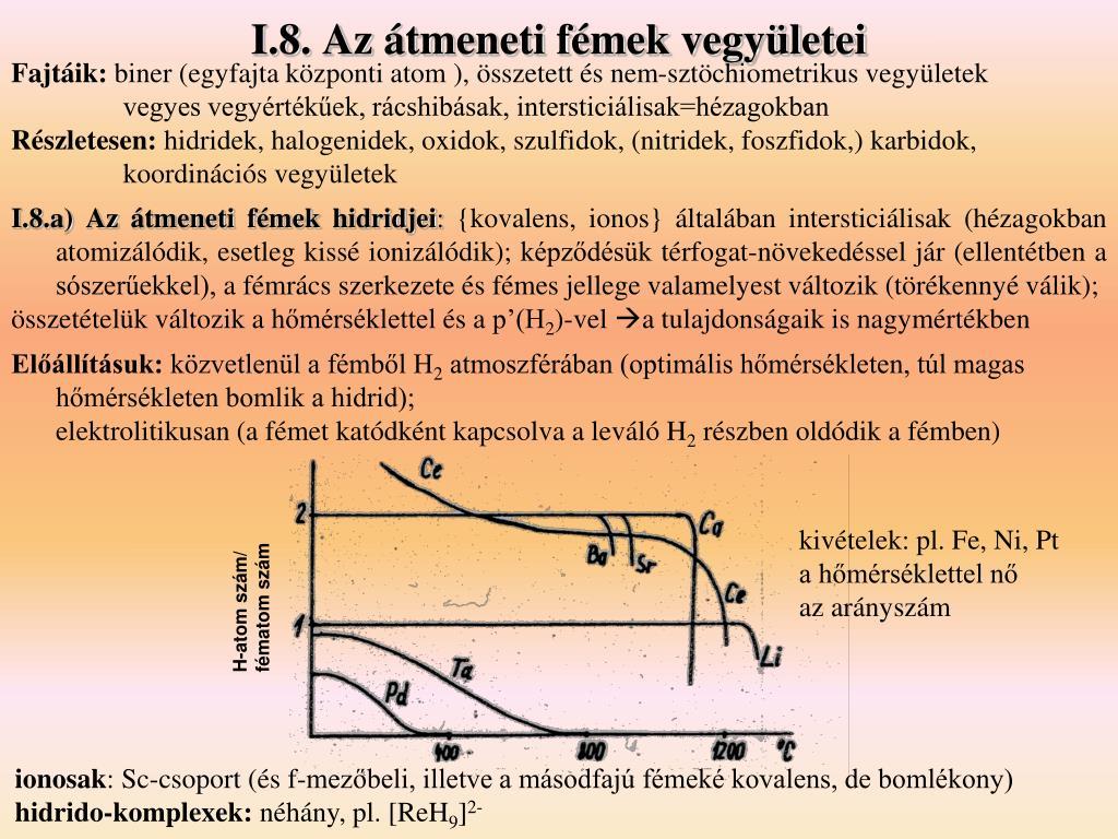 I.8. Az átmeneti fémek vegyületei