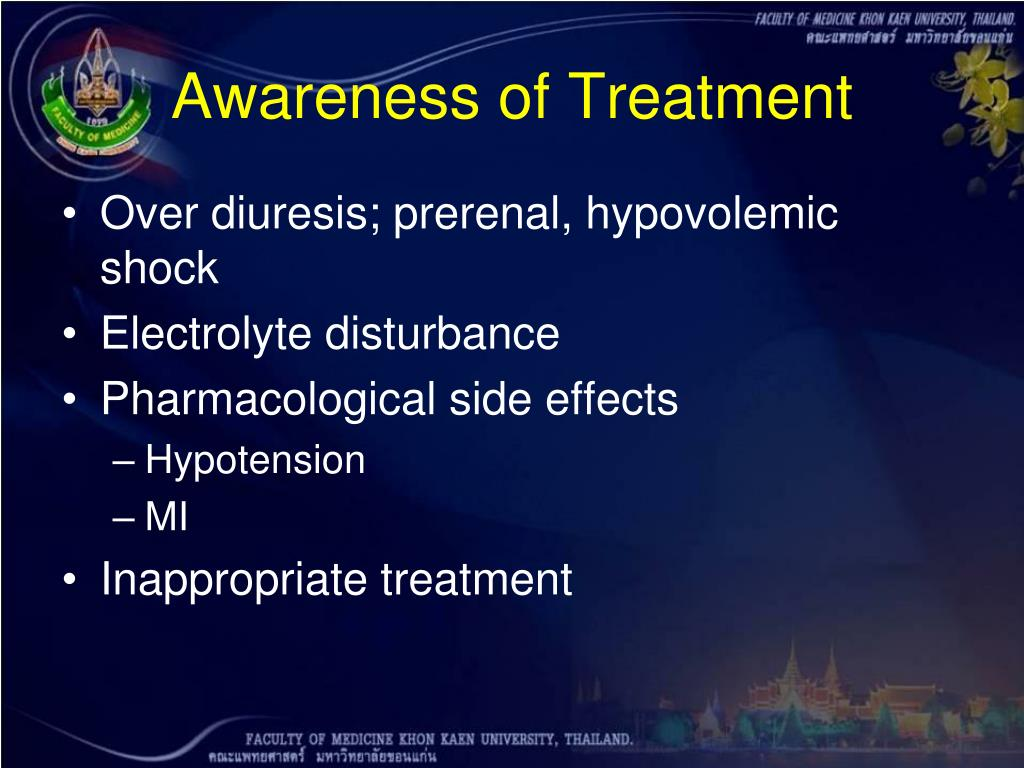 Awareness of Treatment