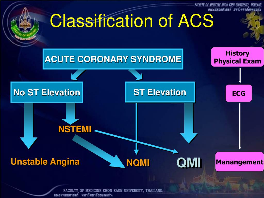 Classification of ACS