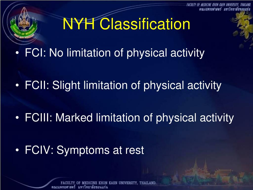NYH Classification