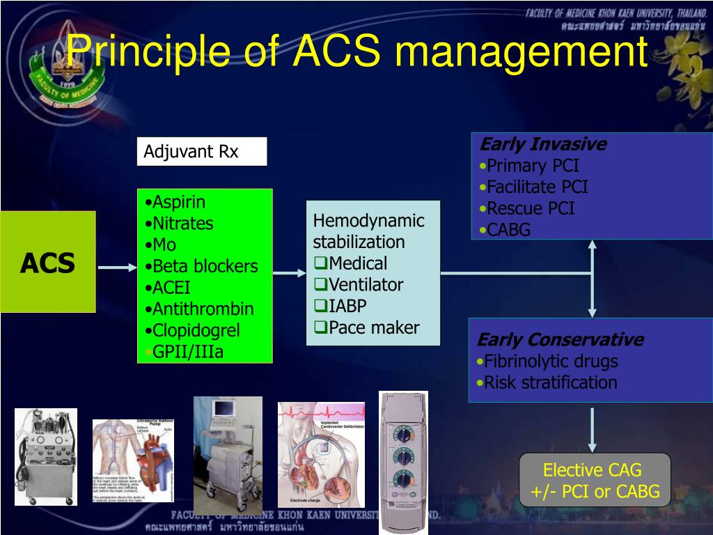 Principle of ACS management