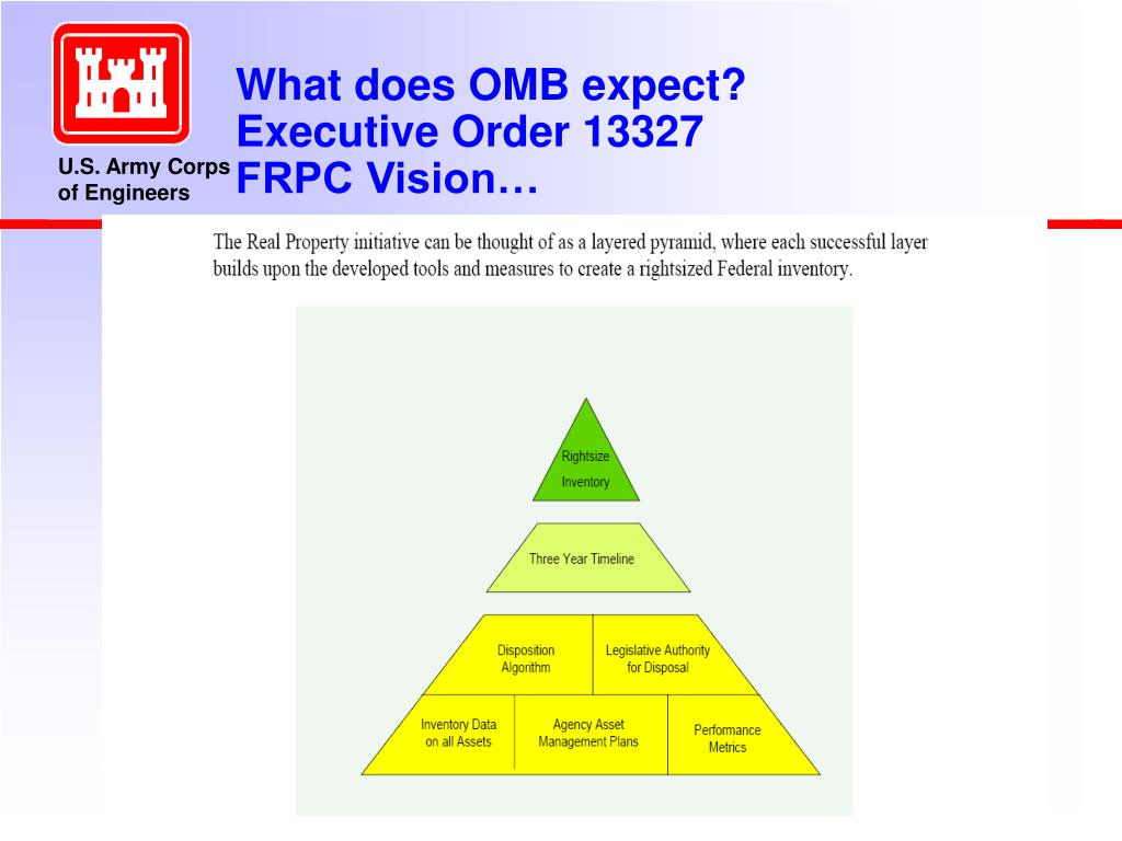 What does OMB expect?