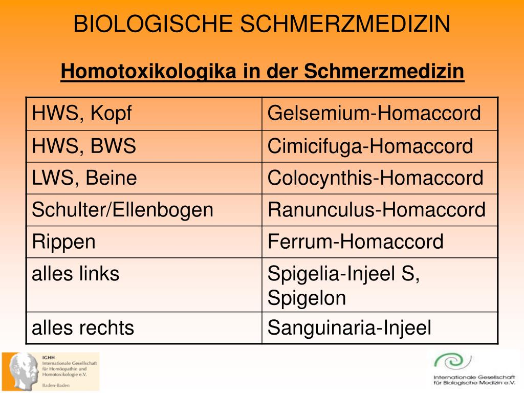 Homotoxikologika in der Schmerzmedizin