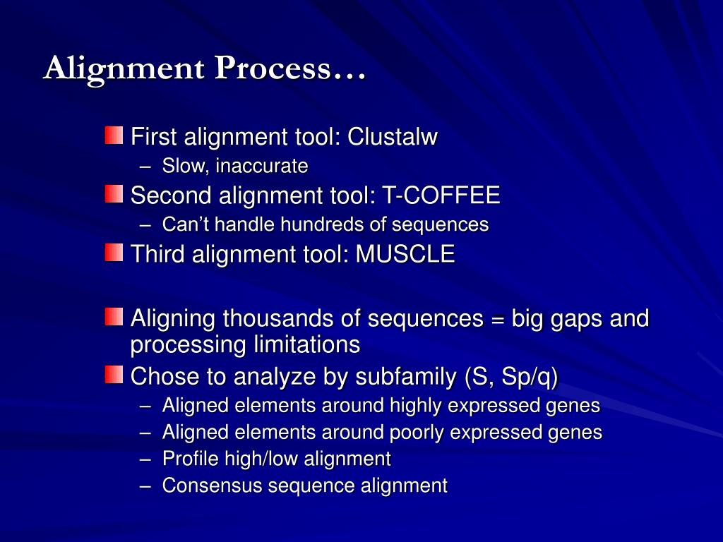Alignment Process…