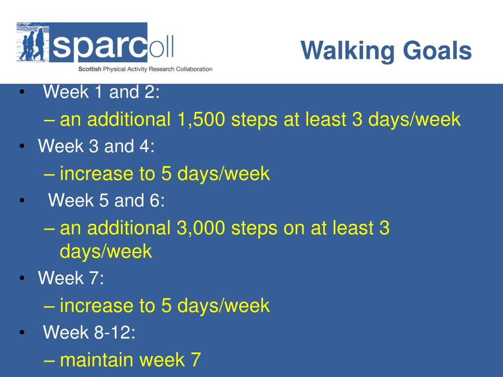 Walking Goals