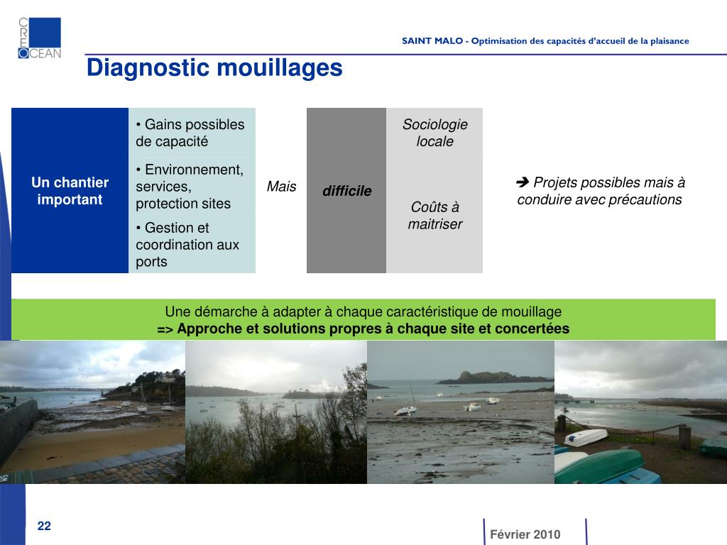 Diagnostic mouillages