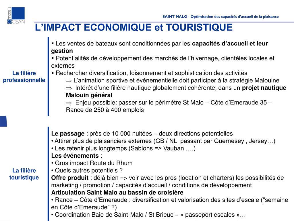 L'IMPACT ECONOMIQUE et TOURISTIQUE