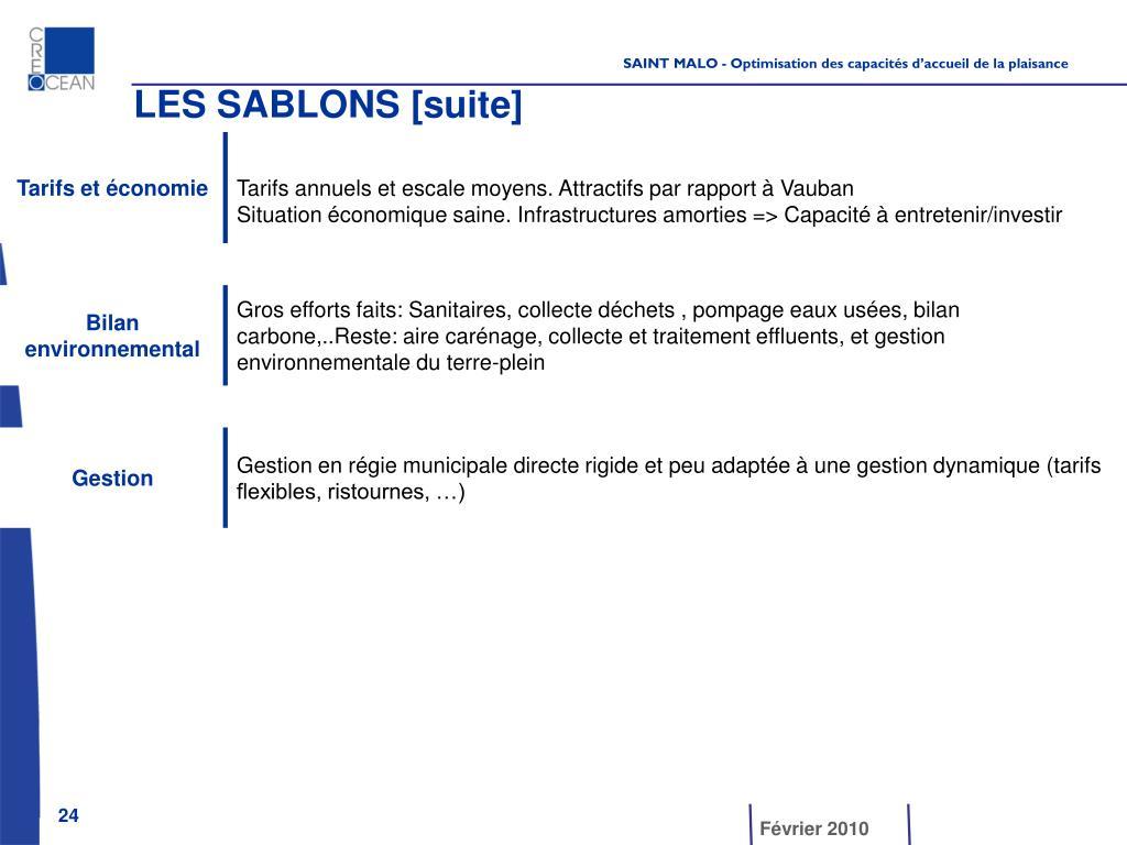 LES SABLONS [suite]