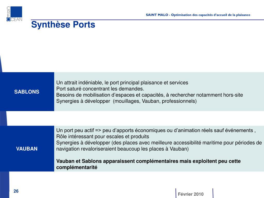 Synthèse Ports