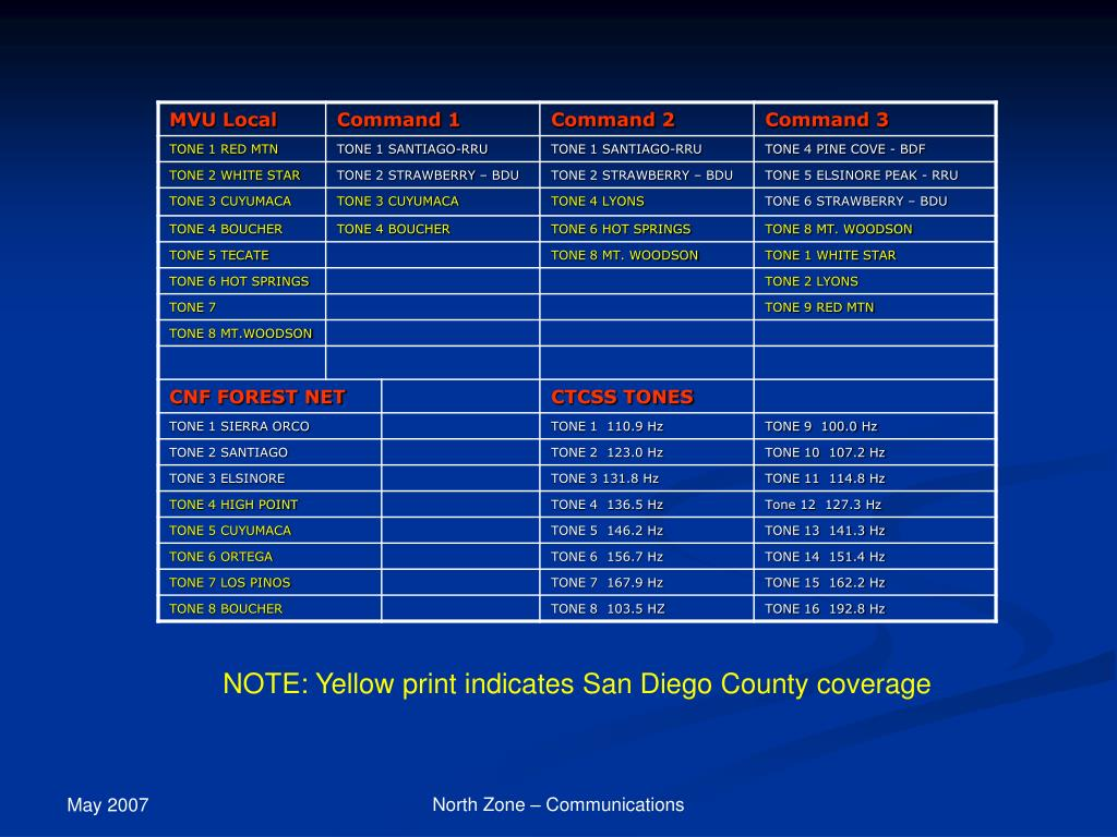 NOTE: Yellow print indicates San Diego County coverage