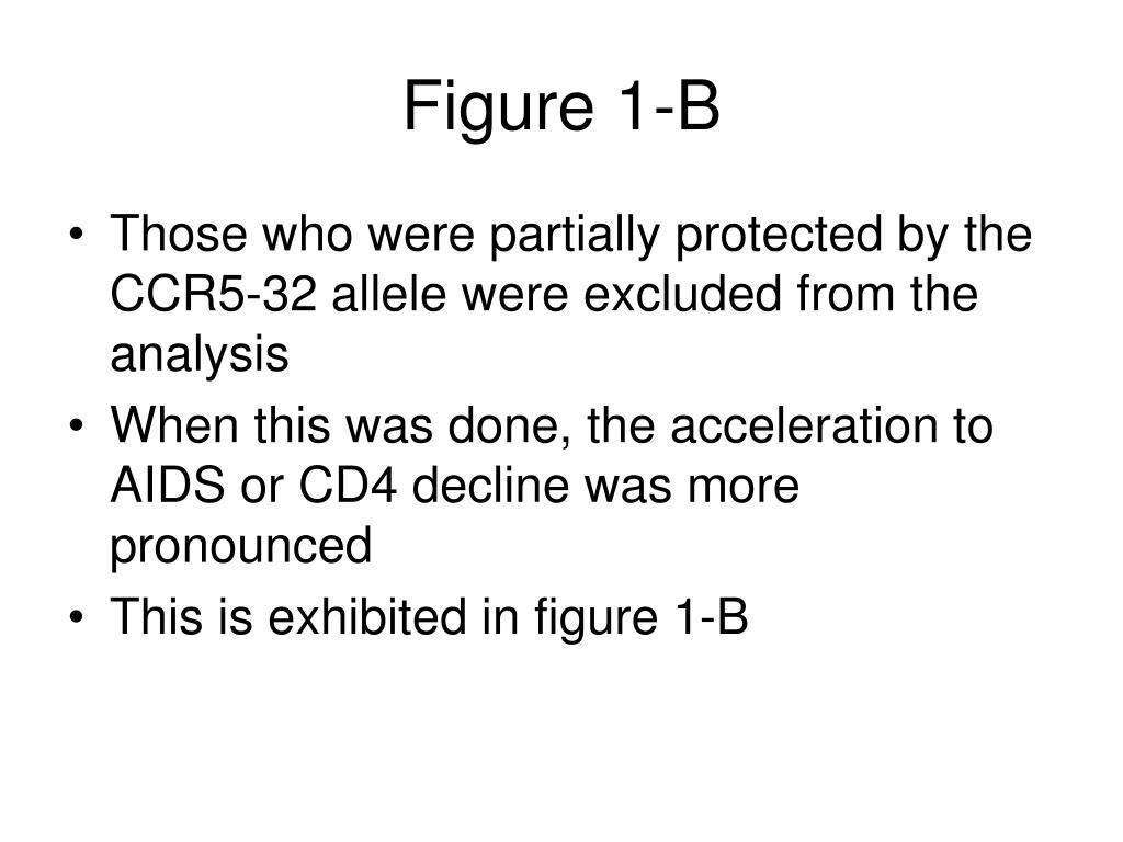Figure 1-B