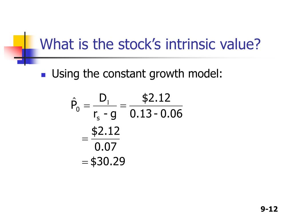 Employee stock options intrinsic value