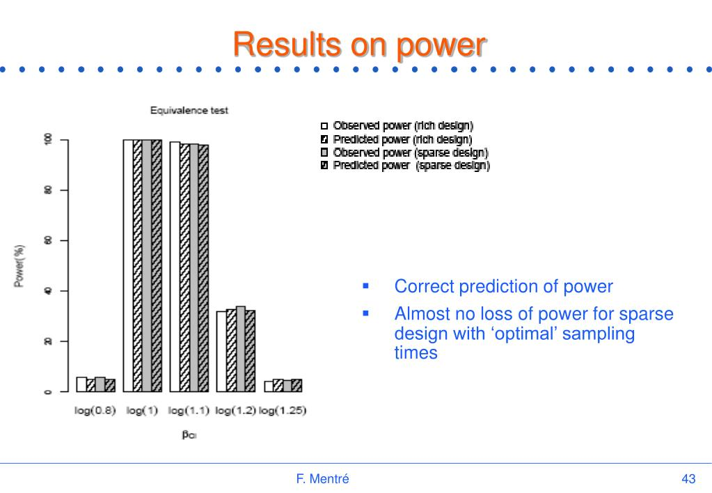 Results on power