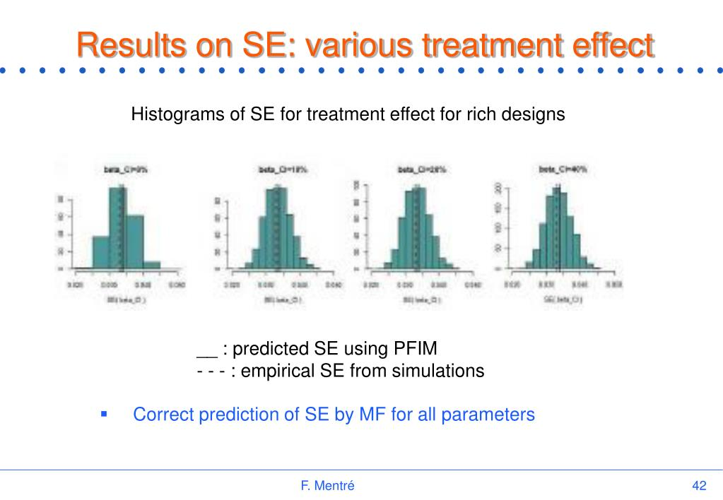 Results on SE: various treatment effect