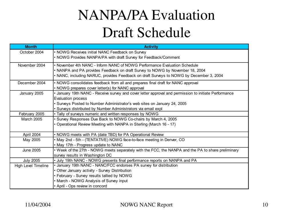 NANPA/PA Evaluation