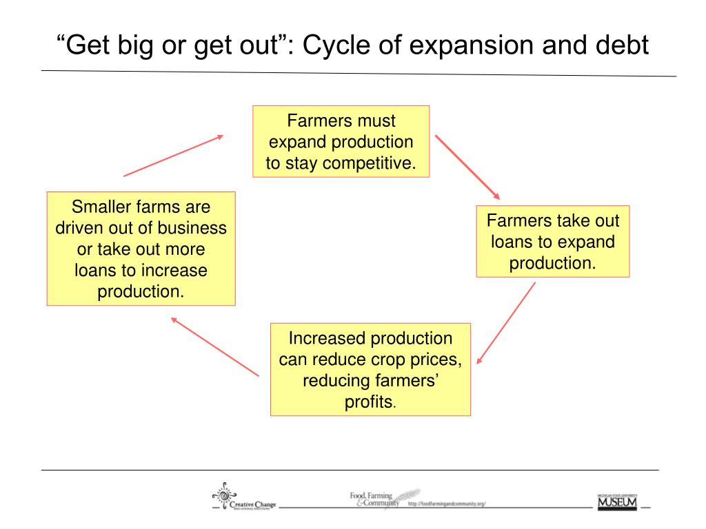 """Get big or get out"": Cycle of expansion and debt"