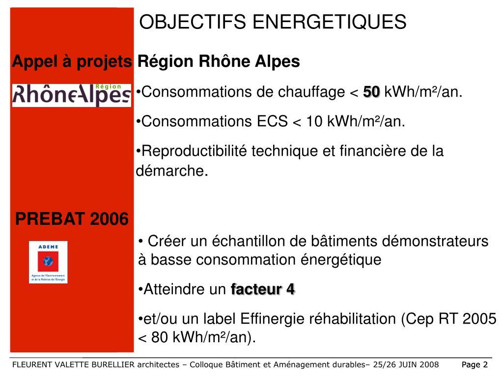 OBJECTIFS ENERGETIQUES