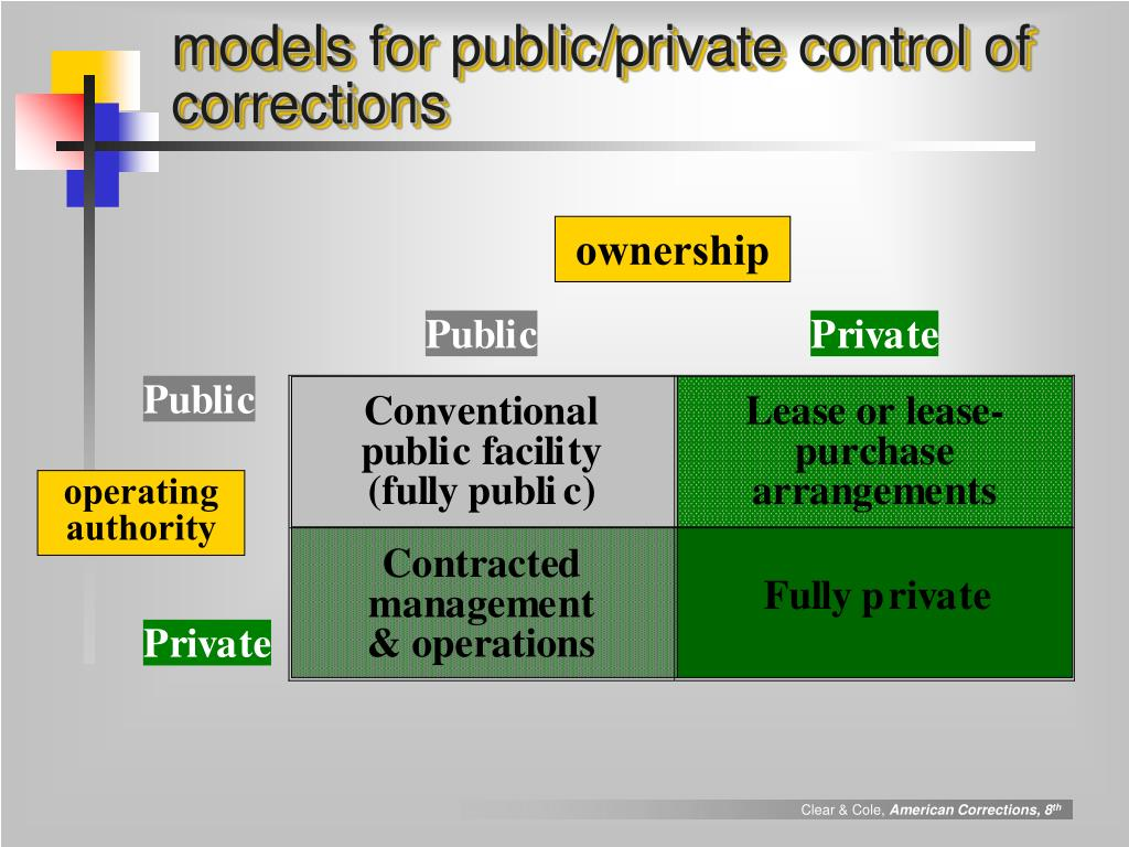 models of corrections A structural model meyers, a w, and krisak, j (1982) a so- cial learning theory model for reduction of correctional officer stress.