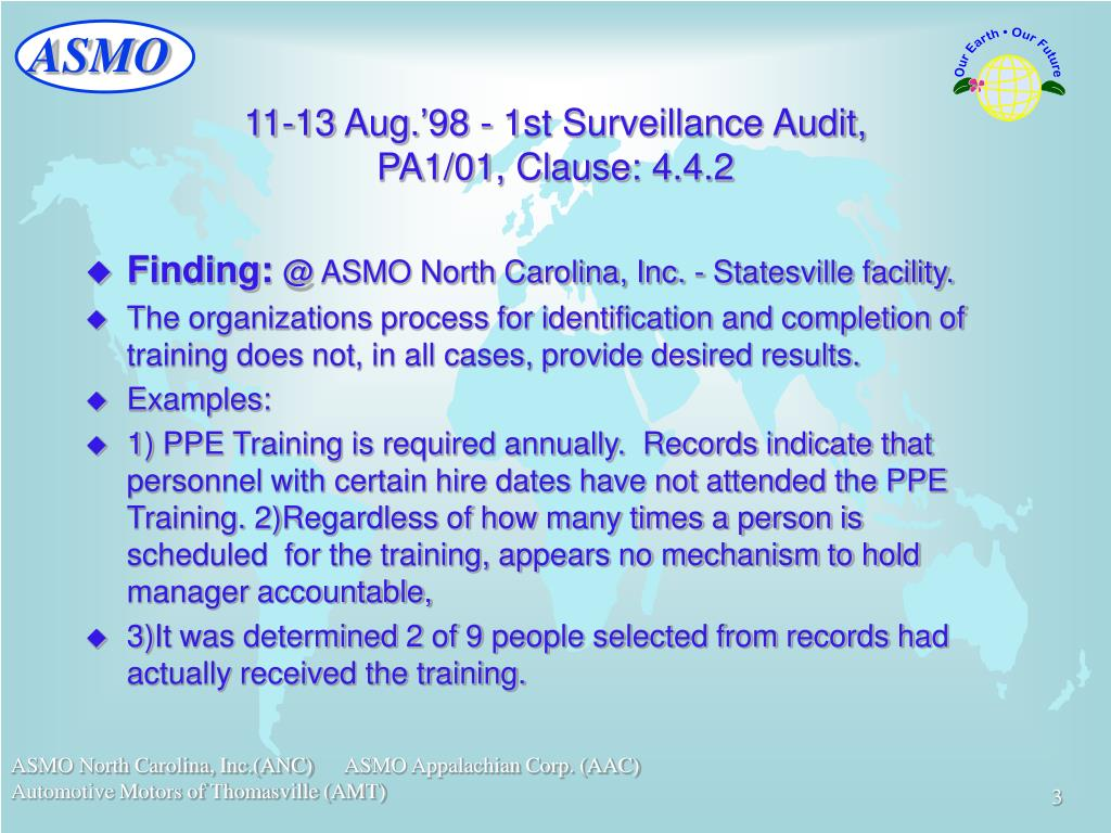 11-13 Aug.'98 - 1st Surveillance Audit,