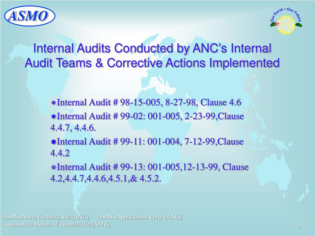 Internal Audits Conducted by ANC's Internal Audit Teams & Corrective Actions Implemented