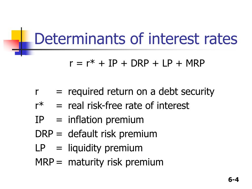 determinants of interest rates in bangladesh While bangladesh remains steeped in staggering external debt, it is also  taxes,  higher real interest rate differentials between the capital-haven countries and.