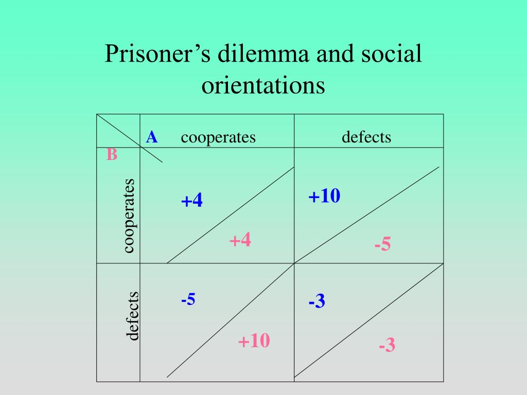 Prisoner's dilemma and social orientations