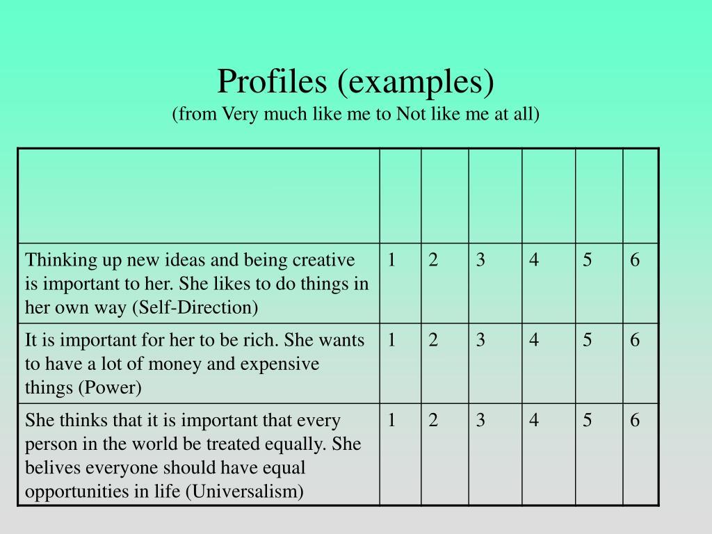 Profiles (examples)