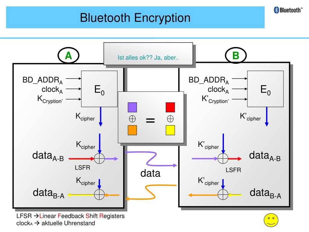 Bluetooth Encryption