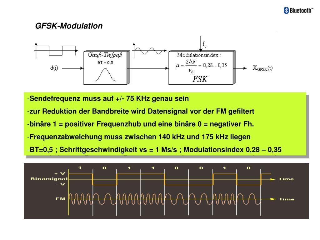 GFSK-Modulation
