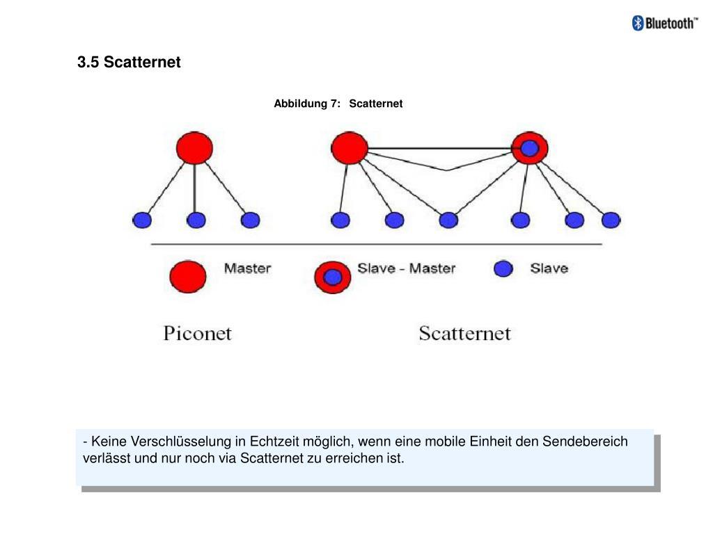 3.5 Scatternet