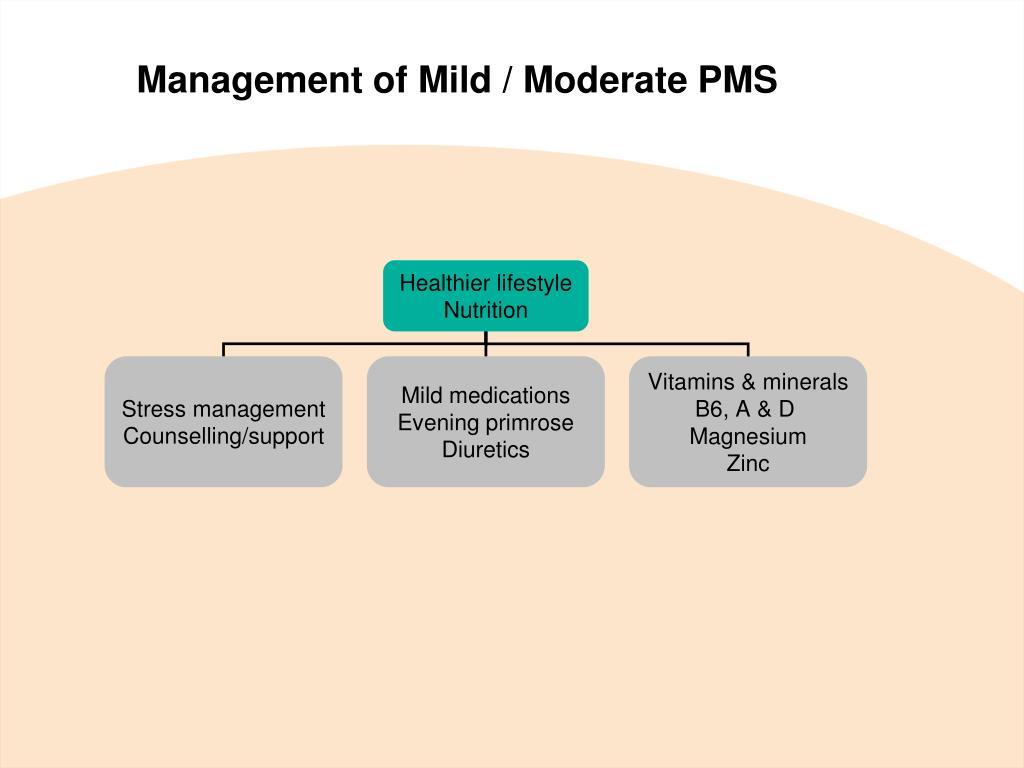 management of premenstrual syndrome pdf
