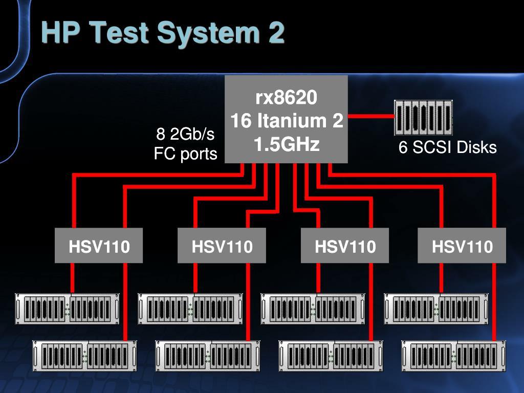 HP Test System 2