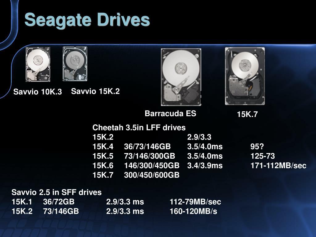 Seagate Drives