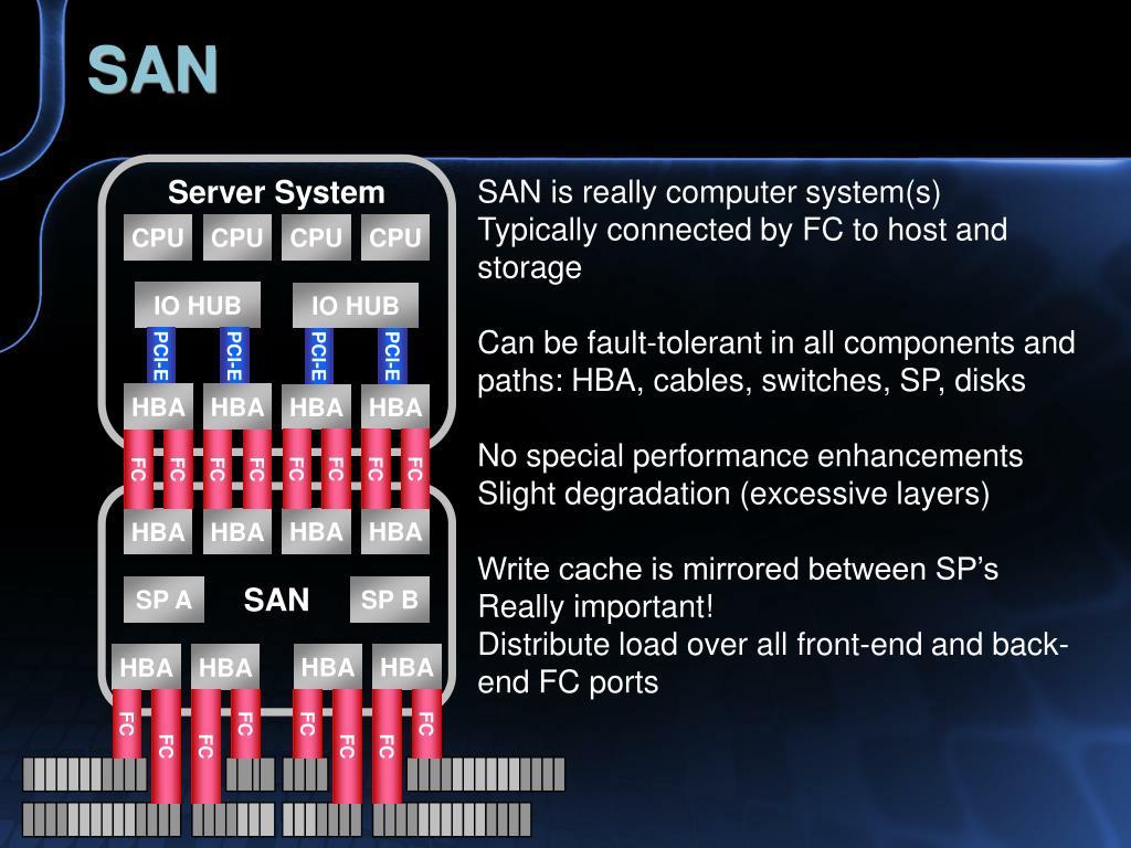 Server System
