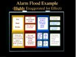 alarm flood example highly exaggerated for effect