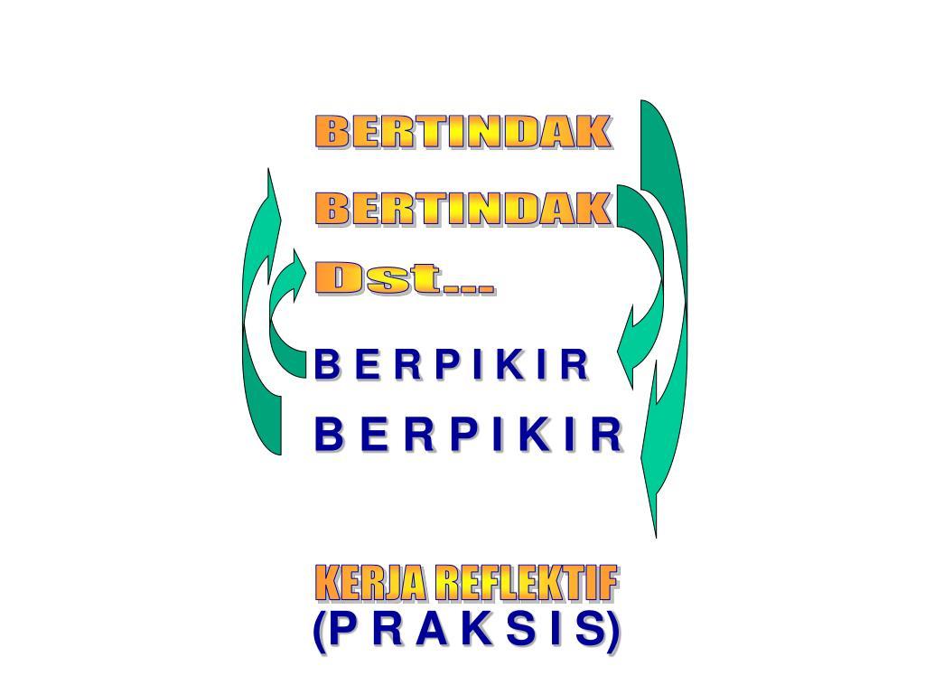 BERTINDAK