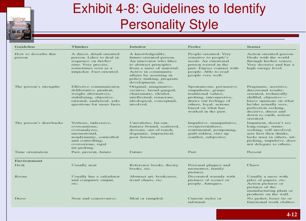 Exhibit 4-8: Guidelines to Identify