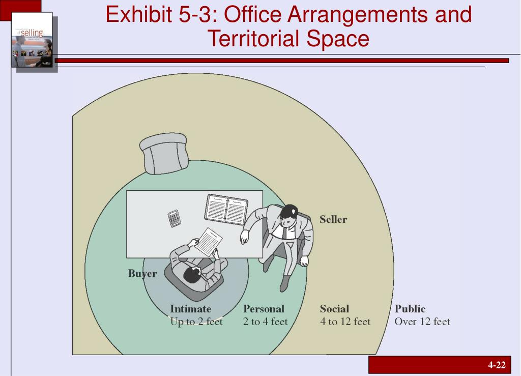Exhibit 5-3: Office Arrangements and Territorial Space
