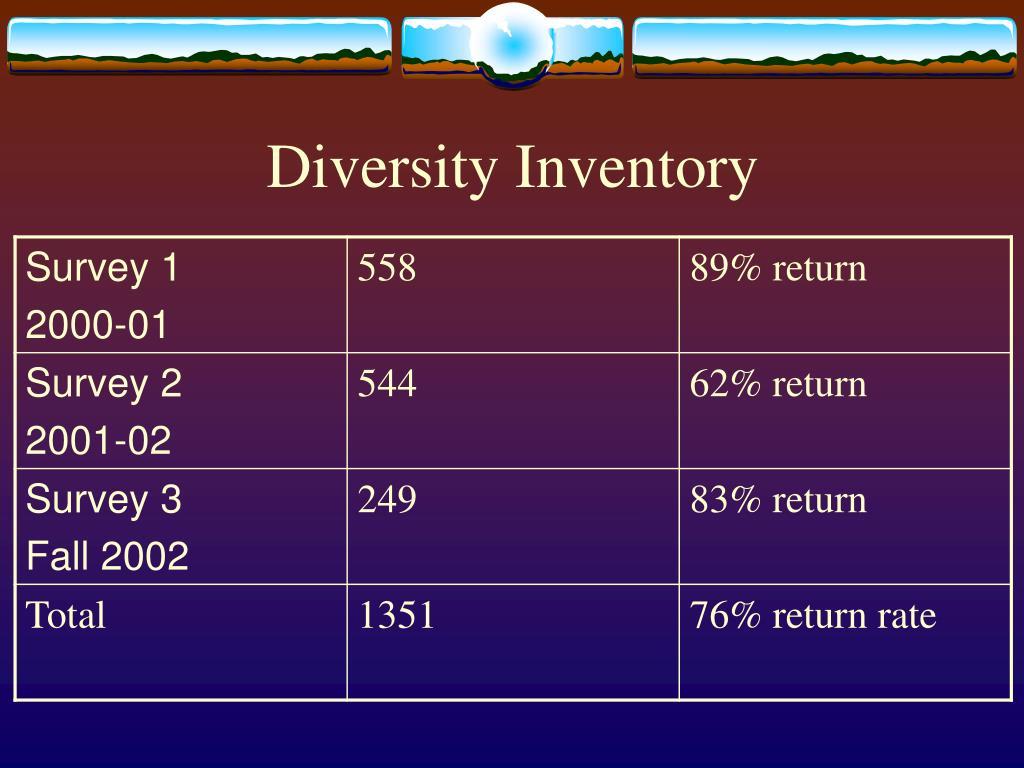 Diversity Inventory