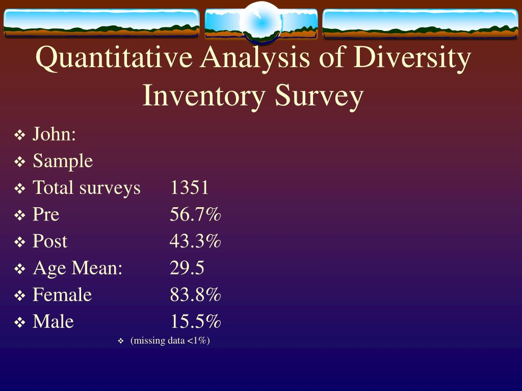 Quantitative Analysis of Diversity Inventory Survey